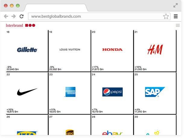 Самые успешные бренды 2014года. Изображение № 3.