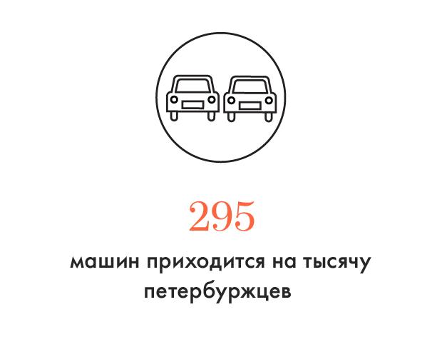 Цифра дня: Сколько автомобилей в Петербурге. Изображение № 1.