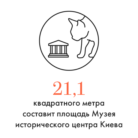Цифра дня: Площадь Музея исторического центра Киева. Зображення № 1.
