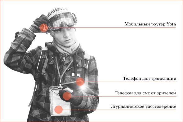 Вова Москва: «Нашисты спрашивали, как связь с космосом». Изображение № 5.