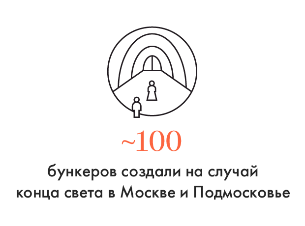 Цифра дня: Сколько бункеров построили в Москве к концу света. Изображение №1.