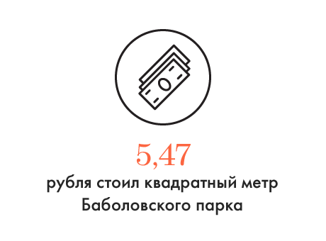 Цифра дня: Баболовский парк продали за бесценок. Изображение № 1.