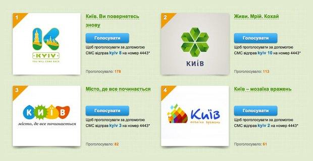 Полный бренд: Киеву выбрали два логотипа. Зображення № 1.