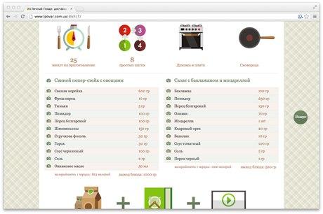 В Киеве заработал онлайн-сервис «Личный повар». Зображення № 3.