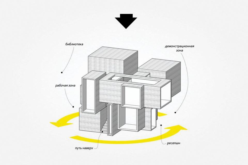 Офис недели (Москва): DKProject. Изображение № 2.