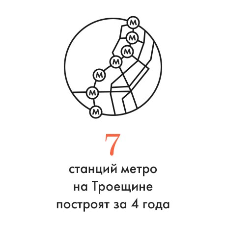 Цифра дня: Станции метро на Троещине. Изображение № 1.