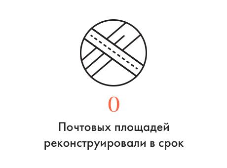 Цифра дня: Что сделано за год реконструкции Почтовой. Изображение № 1.