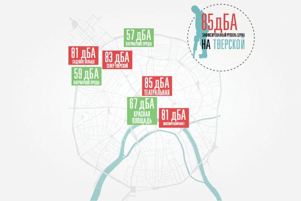 Исследование Яна Гейла: 14 фактов опешеходной Москве. Изображение № 18.