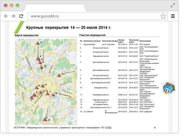 В Москве появился новый сервис озагруженности дорог. Изображение № 2.