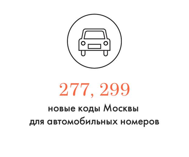 Цифры дня: Москве придумали новые автомобильные коды. Изображение №1.