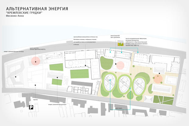 Что делать с электростанцией на Балчуге: 5 проектов студентов МАРХИ. Изображение № 7.