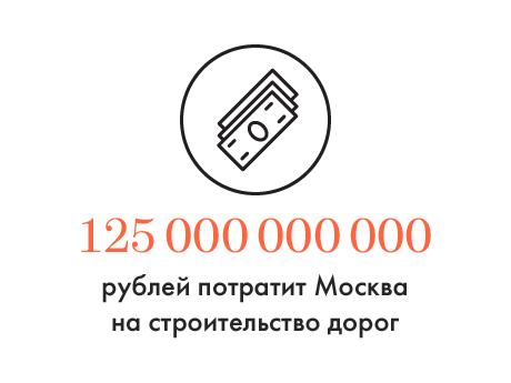 Цифра дня: Сумма, выделенная на дорожное строительство в Москве. Изображение № 1.