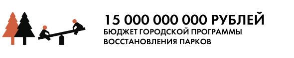 Хроники мэра: Первый год Сергея Собянина. Изображение № 18.