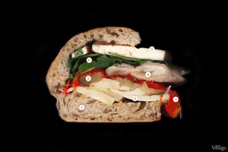 Составные части: 6 сэндвичей из «Бутербро». Изображение № 6.