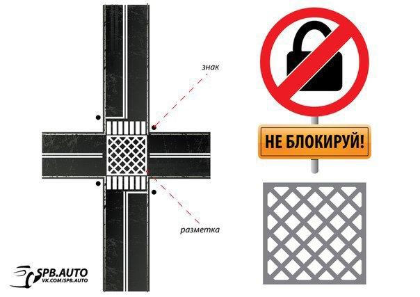Горожане предлагают новую разметку на перекрёстках. Изображение № 2.