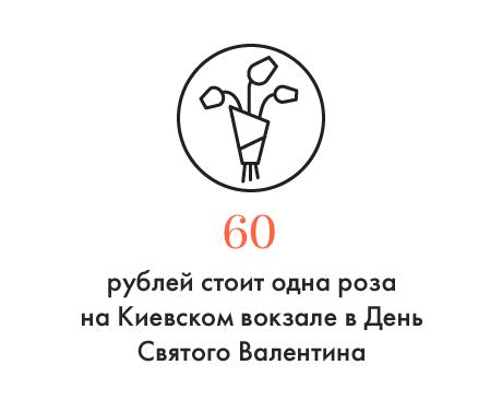 Цифра дня: Стоимость розы на Киевском вокзале вДень святого Валентина. Изображение № 1.