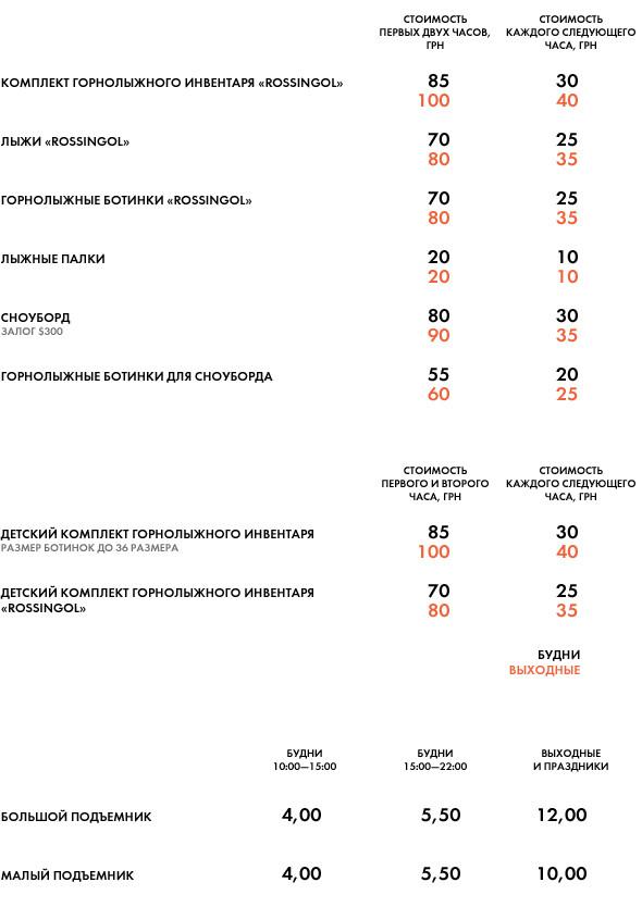 В Киеве заработал горнолыжный комплекс «Протасов Яр». Изображение № 17.