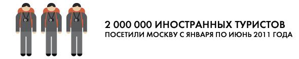 Хроники мэра: Первый год Сергея Собянина. Изображение № 46.