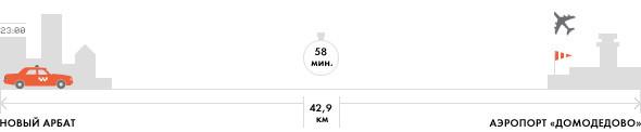 Изображение 16. Эксперимент The Village: самые быстрые такси в городе.. Изображение №1.