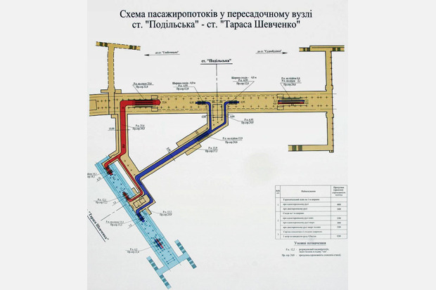 Схема пересадочного узла «