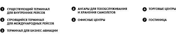 Полёт нормальный: Реконструкция аэропорта Киев. Зображення № 28.