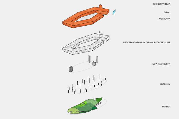 На бумаге: 8 нереализованных архитектурных проектов в Киеве. Зображення № 52.
