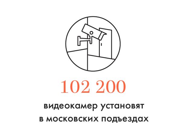 Цифра дня: Сколько видеокамер установят в подъездах. Изображение №1.