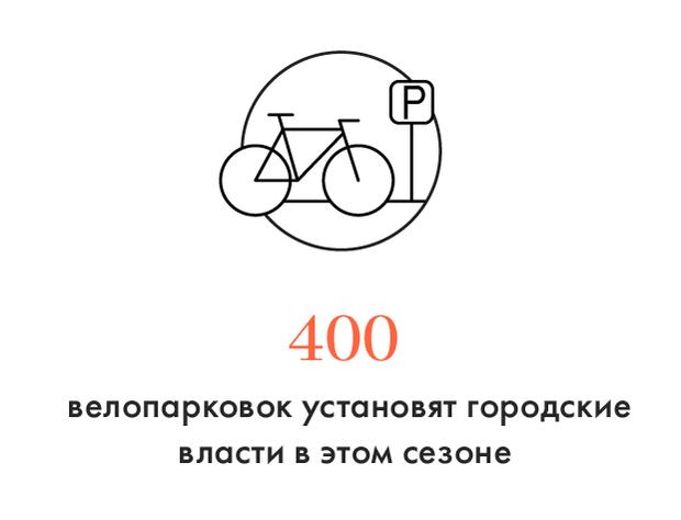 Цифра дня: Сколько велопарковок установят за сезон. Изображение № 1.