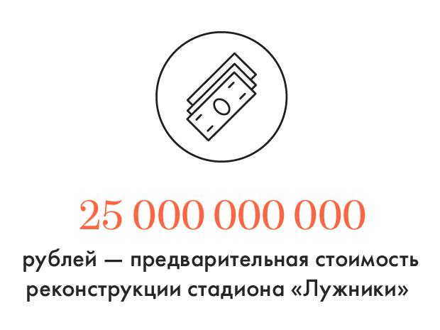 Цифра дня: Стоимость реконструкции «Лужников». Изображение № 1.