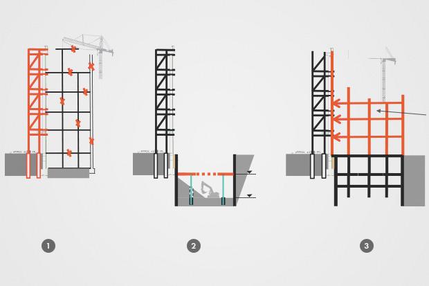1 — Прежде чем начать снос здания,  с внешней стороны смонтируют металлические конструкции для поддержания фасадной стены2 — Затем выроют котлован, где разместится трёхуровневый подземный паркинг3 — После начнется строительство внутренних конструкций. Изображение № 2.