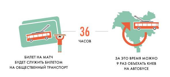 Евротурнир в Киеве: Цифры и факты. Изображение № 10.