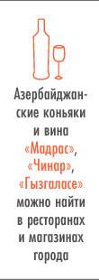 Лига наций: Азербайджанцы в Петербурге. Изображение № 17.