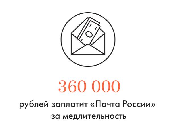 Цифра дня: «Почту России» оштрафовали за медлительность. Изображение № 1.