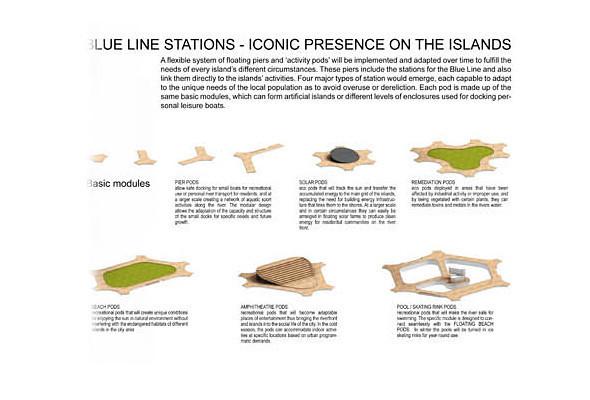 Голубая линия: Румынские архитекторы оживят днепровские острова. Зображення № 4.