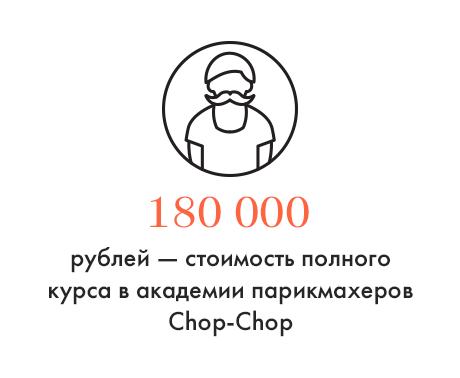Цифра дня: Стоимость обучения в академии Chop-Chop. Изображение № 1.
