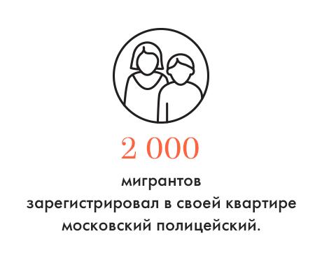 Цифра дня: Количество мигрантов в одной московской квартире. Изображение № 1.