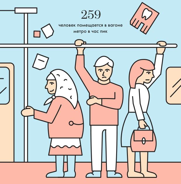 Москва в цифрах: Сколько человек помещается в вагоне метро в час пик. Изображение №1.