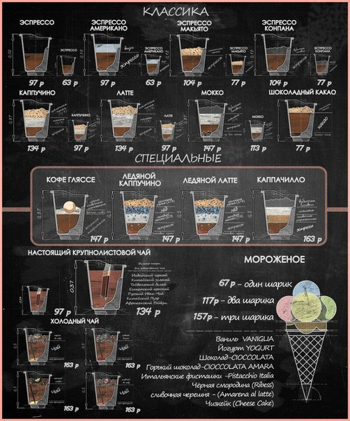 НаМарата открылся кофейный киоск «Бери ибеги». Изображение № 2.