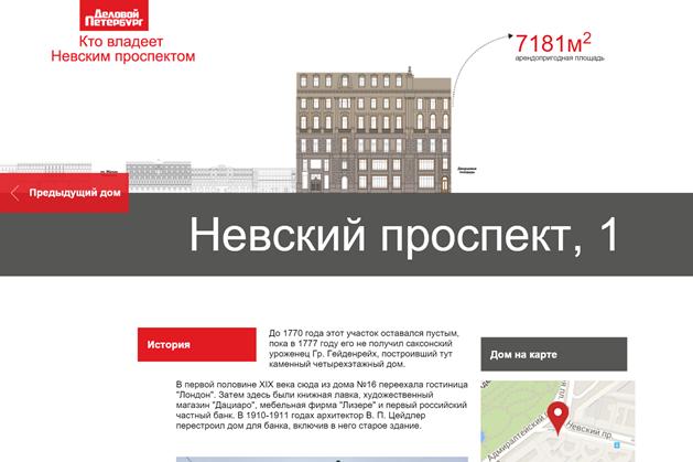 Составлена карта владельцев зданий наНевском проспекте. Изображение № 1.