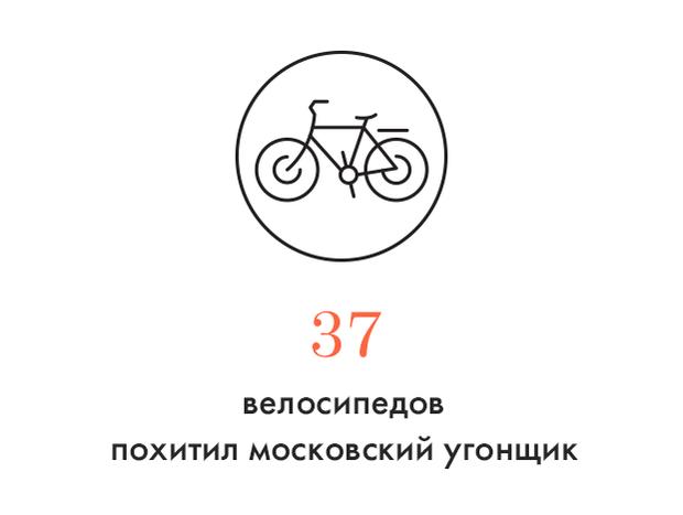 Цифра дня: Угонщик велосипедов. Изображение № 1.