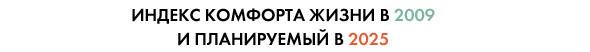 Опять двадцать пять: 8 главных инициатив «Стратегии развития Киева». Зображення № 11.