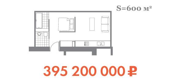 Цифры недели: Цены на жилье в Москве. Изображение № 1.