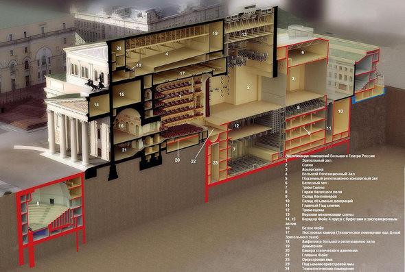 Изображение 1. Подземный зал Большого театра оборудовали панорамным лифтом.. Изображение № 2.