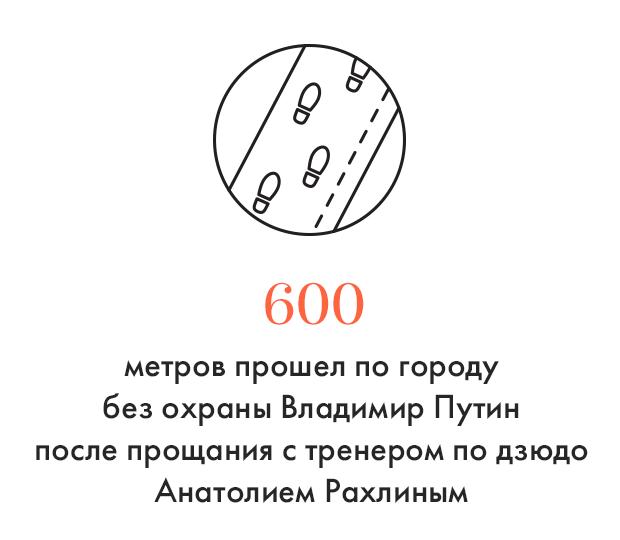 Цифра дня: Сколько Владимир Путин гулял по Петербургу без охраны . Изображение № 1.
