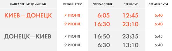 Начали продавать билеты на поезда Hyundai сообщением Киев — Донецк. Зображення № 1.
