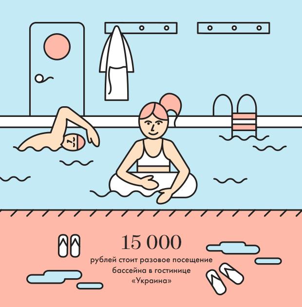 Москва в цифрах: Сколько стоит сеанс в бассейне вгостинице «Украина». Изображение №1.