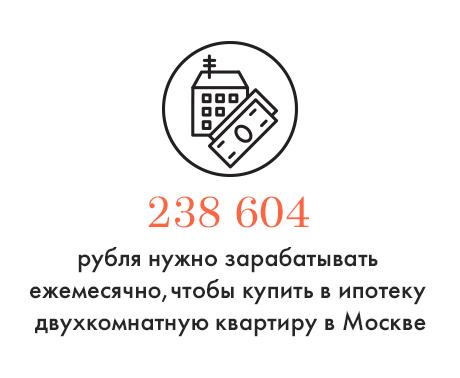 Цифра дня: Сколько нужно зарабатывать, чтобы купить в кредит двушку в Москве. Изображение № 1.