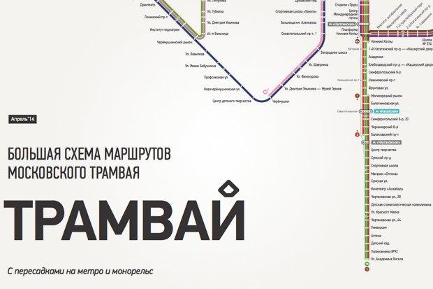 трамвайные маршруты Москвы