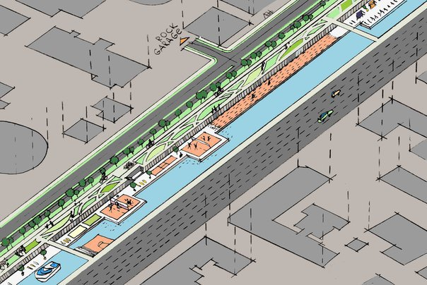 Зона «Спорт»: доступ к воде, новый уровень набережной, волейбольная площадка, площадка для стритбола, дорожки для спринта, площадки для йоги . Изображение № 5.