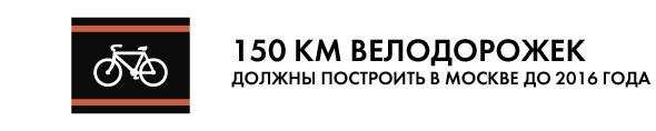 Хроники мэра: Первый год Сергея Собянина. Изображение № 42.